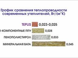 Напыляемый полиуретановый утеплитель Teplis GUN 1000 мл. - photo 3